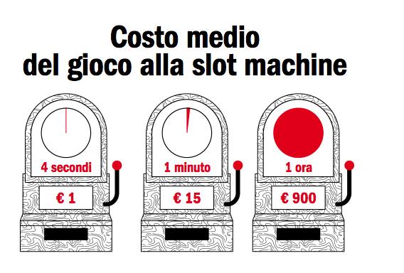 Slot machine spesa pro capite